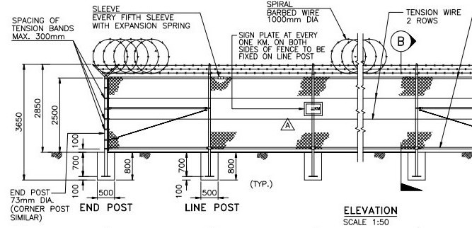 chain link fence schematics part names