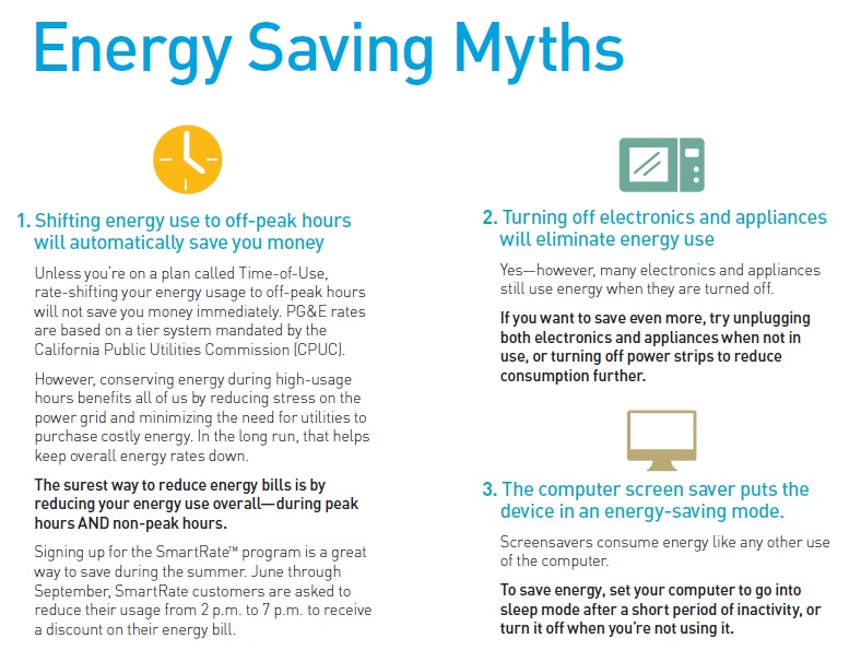 Six energy saving myths from pg e claycord for Energy conservation facts